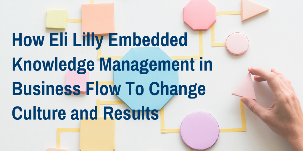 Eli Lilly Embedded Knowledge Management in the Flow of Work