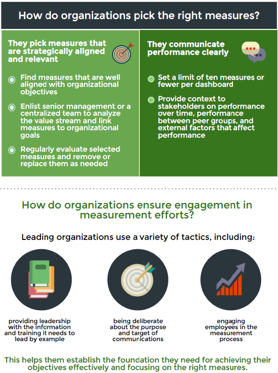 How to Pick the Right Supply Chain Measures