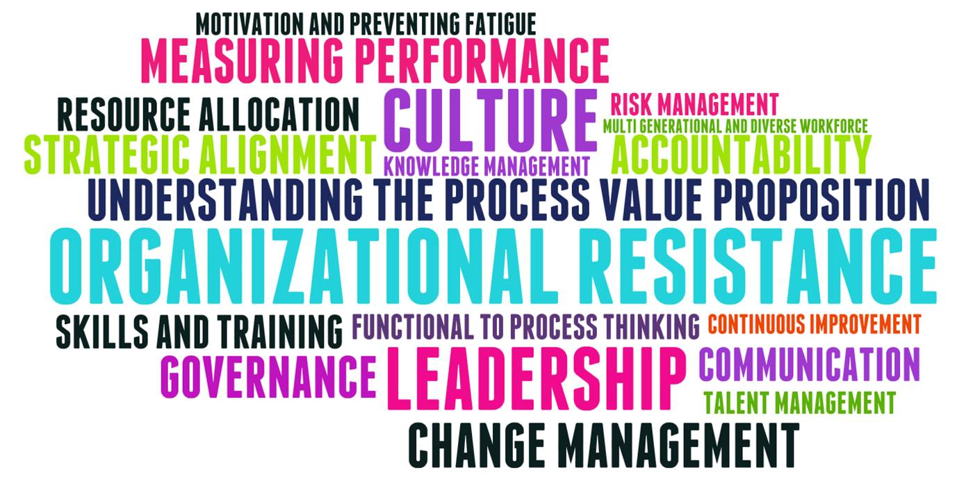 my understanding of management Understanding change management in nursing leaders nursing essay  a sound understanding of  all these have led me to focus on change management in my.