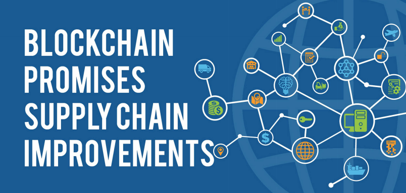 Technology Management Image: Blockchain For Supply Chain: From Pilot Projects To