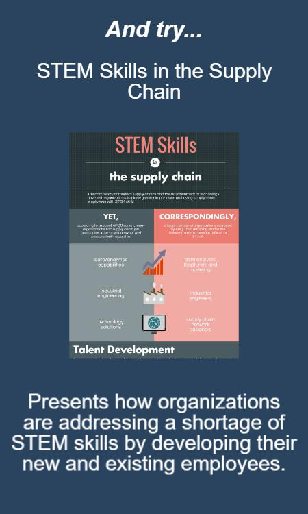The infographic STEM Skills in the Supply Chain presents how organizations are addressing a shortage of STEM skills by developing their new and existing employees.