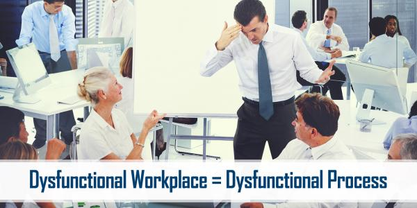 Dysfunctional Workplace = Dysfunctional Process